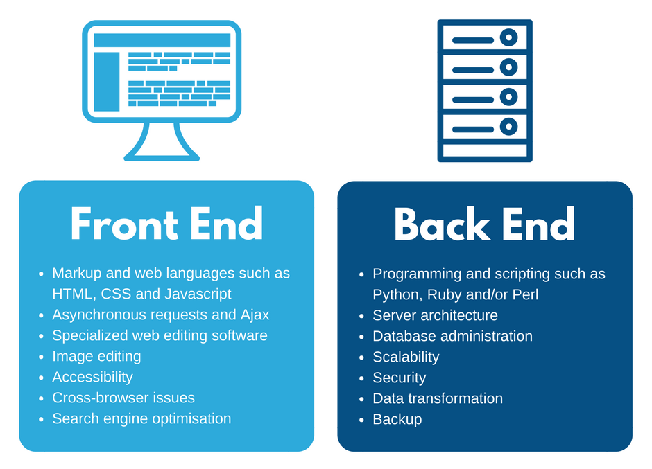 The Pros and Cons of a Fullstack Developer