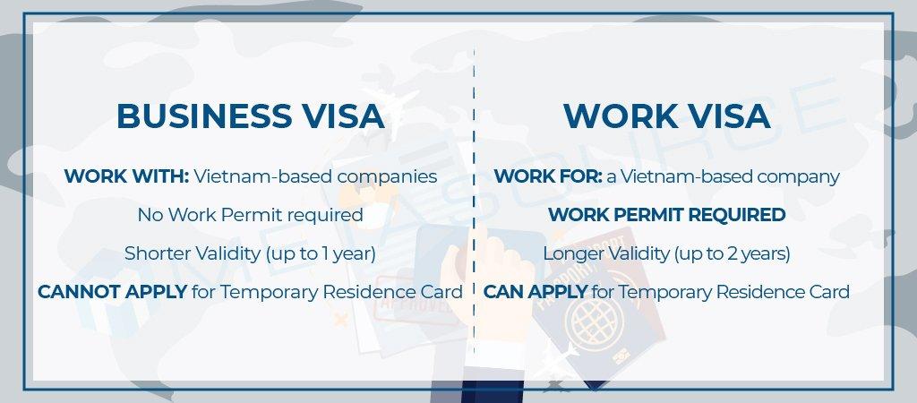 Work Permit Vietnam